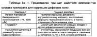 Патент 2659959 Состав препарата для коррекции дефектов кожи