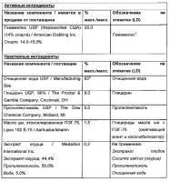 Патент 2646489 Предварительно увлажненные салфетки для применения в лечении аноректальных раздражений и расстройств