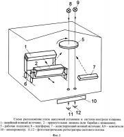 Патент 2654991 Способ нанесения покрытий в вакууме