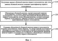 Патент 2645282 Способ и устройство для вызова по облачным визиткам