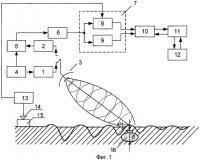Патент 2390801 Способ поиска объектов искусственного происхождения в земле и устройство для его осуществления