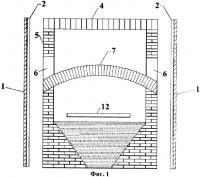 Патент 2460014 Устройство для сжигания водоугольного топлива