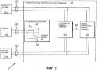 Патент 2396523 Расходомер и способ обнаружения повреждения кабеля в кабельной сети расходомера
