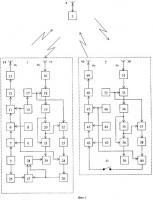 Патент 2278047 Способ совмещенной радиосвязи и радионавигации и устройство, его реализующее, для железнодорожного транспорта