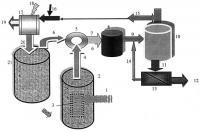Патент 2526040 Способ получения моторного топлива