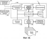 Патент 2323455 Способы и системы для регистрации сейсмических данных