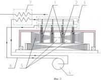 Патент 2439768 Система жидкостного охлаждения статоров электрических машин