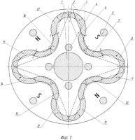 Патент 2543606 Магнитная система ротора электрической машины