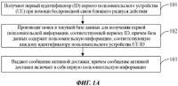 Патент 2666138 Способ и устройство для активной доставки пользовательской информации