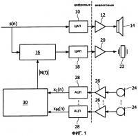 Патент 2411595 Улучшение разборчивости речи в мобильном коммуникационном устройстве путем управления работой вибратора в зависимости от фонового шума