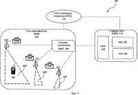Патент 2538766 Способ и система для получения информации по сети радиодоступа при сотовой связи