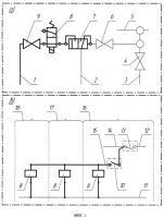 Патент 2509015 Способ работы автоматического стояночного тормоза