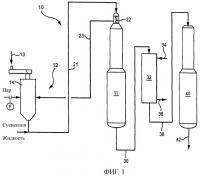 Патент 2414555 Способ и установка для щелочной варки целлюлозы из древесины твердых пород