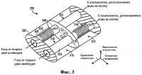 Патент 2577673 Резонатор для двухпоточной системы выпуска и способ эксплуатации системы