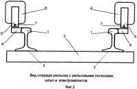 Патент 2646397 Электромагнитный рельсовый привод с рельсовыми полюсами