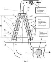 Патент 2632031 Способ тепловых испытаний обтекателей ракет из неметаллических материалов