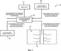 Патент 2654803 Система обмена давления с двигательной системой