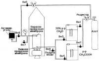 Патент 2274629 Способ очистки топливных баков ракет от остатков горючего несимметричного диметилгидразина
