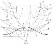 Патент 2454687 Способ прямого прогноза залежей углеводородов