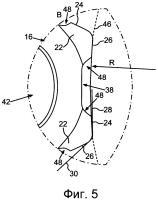 Патент 2668205 Винтовой элемент с участком для зацепления инструмента