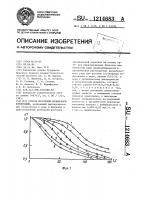 Патент 1214683 Способ получения полимерной композиции