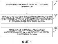 Патент 2654506 Способ и устройство для отображения функции расширения ответа