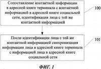 Патент 2608190 Система и способ для синхронизации контактной информации