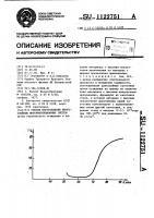Патент 1122751 Способ изготовления многослойных интерференционных систем