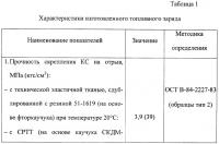 Патент 2374213 Способ изготовления прочноскрепленного с корпусом ракетного двигателя заряда смесевого ракетного твердого топлива
