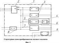 Патент 2612066 Преобразователь тяговый тепловоза