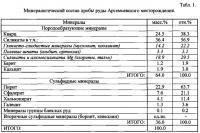 Патент 2613400 Способ регулирования процесса селективной флотации
