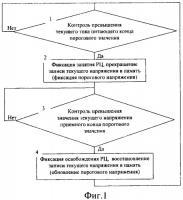 Патент 2344957 Способ контроля свободности путевых участков