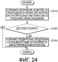 Патент 2653296 Устройство терминала пользователя и его способ отображения