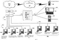 Патент 2357374 Расширение сетей мобильной телефонной связи