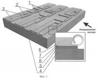 Способ управления пограничным слоем на поверхности летательного аппарата и устройство для его осуществления