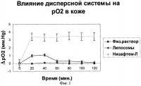 Патент 2381792 Средство для мезотерапии