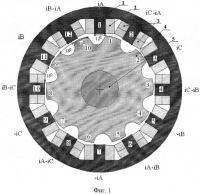 Патент 2494518 Шестифазный вентильно-индукторный двигатель, управляемый трехфазным током синусоидальной формы