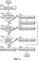 Патент 2665350 Устройство для применения изменяемого алгоритма обнуления в вибрационном расходомере и связанный способ