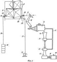 Патент 2260709 Устройство для ограничения оборотов пирамидального ветряного двигателя
