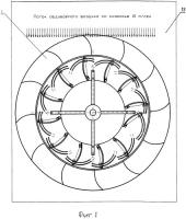 Патент 2488020 Макет ветродвигателя для настройки ветродвигателя на заданные ветровые условия