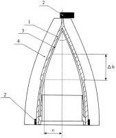 Патент 2456568 Способ теплового нагружения обтекателей ракет из неметаллических материалов
