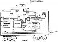 Патент 2433927 Система и способ для адаптивного определения уровня применения тормоза для осуществления сигнализации удаленному локомотиву поезда при потере связи