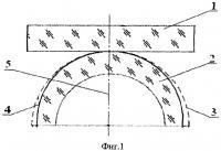 Патент 2310216 Способ получения оптических линз с минимальным двулучепреломлением