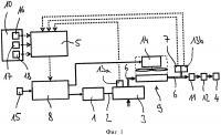 Патент 2640681 Компрессорная система и способ функционирования компрессорной системы в зависимости от фактической ситуации рельсового транспортного средства