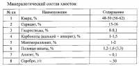 Патент 2555280 Способ обогащения бедных и забалансовых серебросодержащих сульфидных руд и хвостов обогащения
