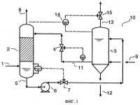 Патент 2527991 Способ непрерывного удаления сернистого водорода из потока газа