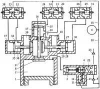 Патент 2615298 Способ дополнительного наполнения цилиндра двигателя внутреннего сгорания воздухом или топливной смесью перекрытием фаз газораспределения системой привода трёхклапанного газораспределителя с зарядкой пневмоаккумулятора системы привода воздухом из атмосферы