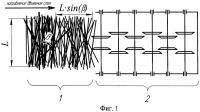 Патент 2496927 Способ формирования слоя стеблей лубяных культур