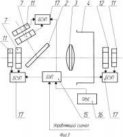 Патент 2451316 Аэрофотоаппарат