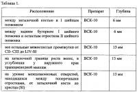 Патент 2610010 Способ антивозрастной терапии